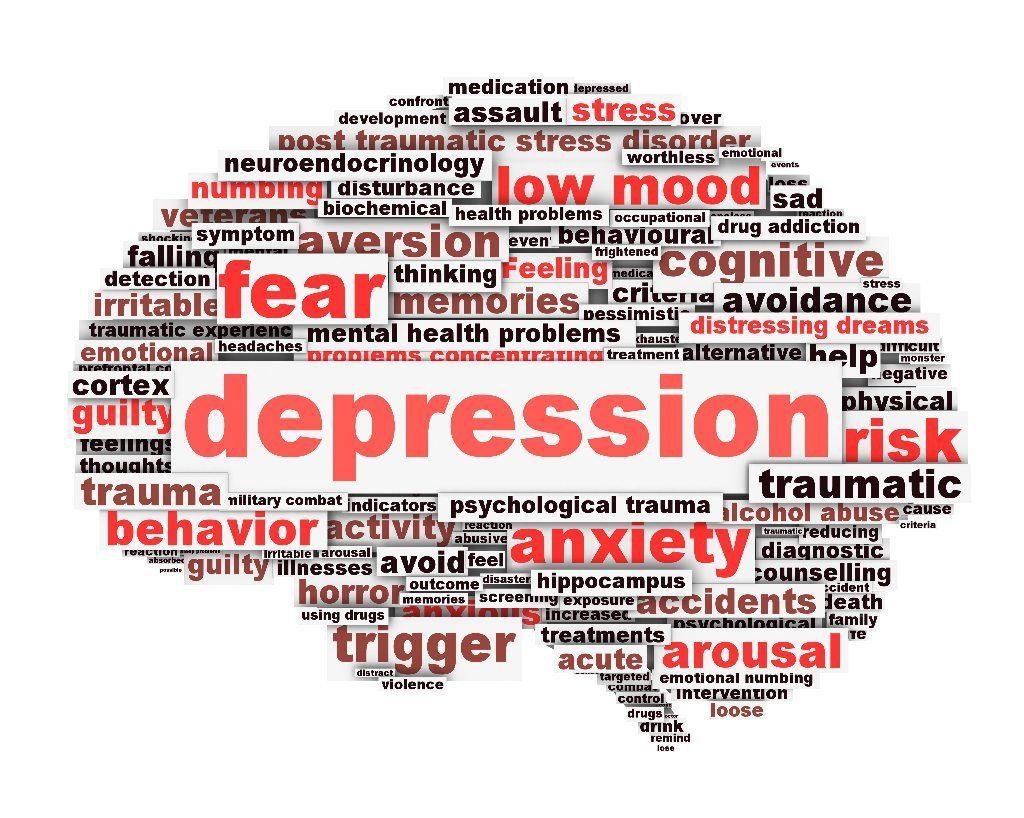 депресия - симптоми