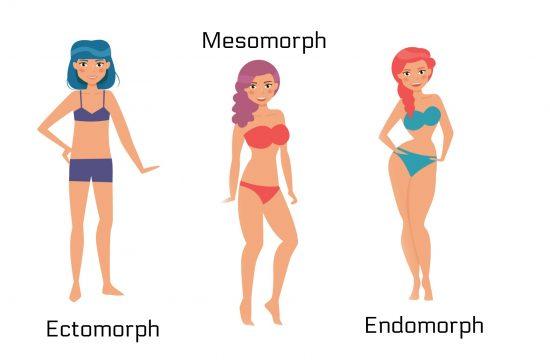 Как дабъдем във формаспрямо типа на тялото ни?