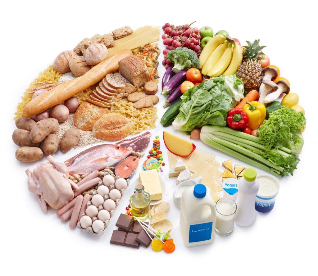 Начини да постигнем дълголетие – здравословно хранене